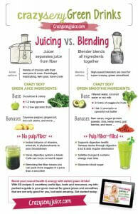 - The Juice behind Juicing vs Blending and Which is Healthier?